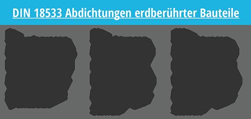 DIN_18533_Tabelle_-bersicht
