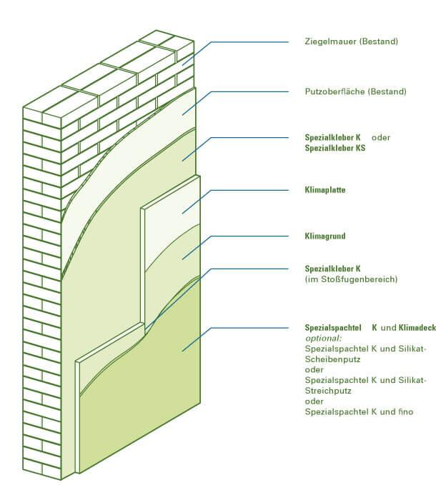 klimaplatte montieren system