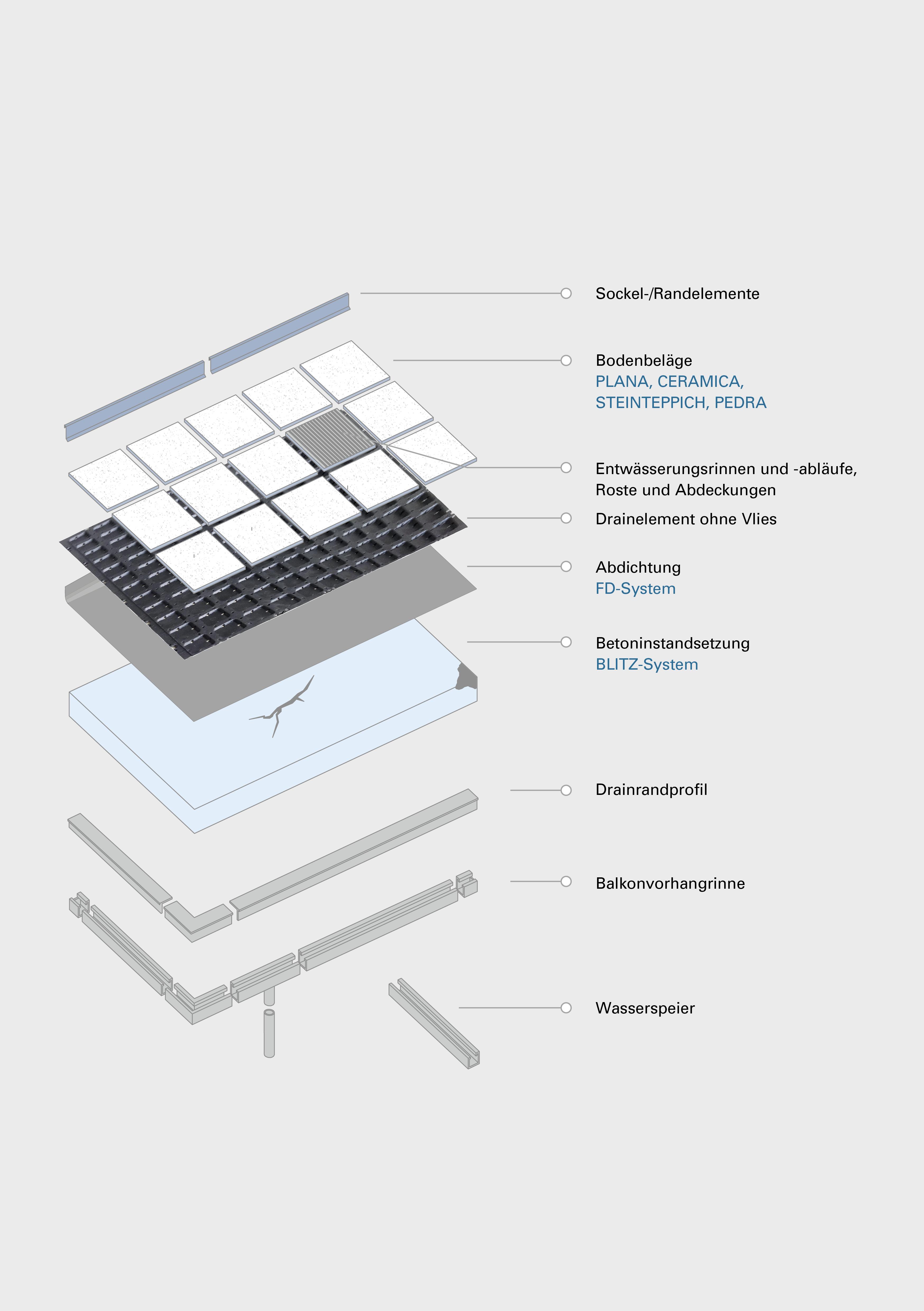 Extrem Balkone & Terrassen – Getifix GmbH AS05